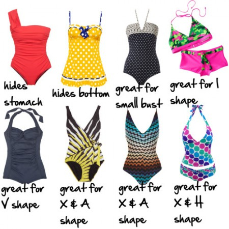 a28a0951c336e A Guide To Choosing The Best Figure Flattering Swimsuits | Clothes ...